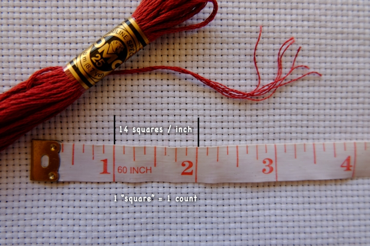 fabric count